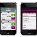 Binary Options Best Mobile App